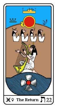 Tarot, Arcanum No. 22, Egyptian Tarot, The Return