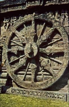 Samsara- Wheel of Life