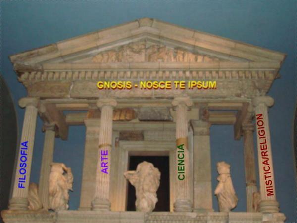 Pilares de la Gnosis