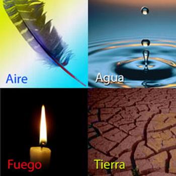 Pruebas de los elementos