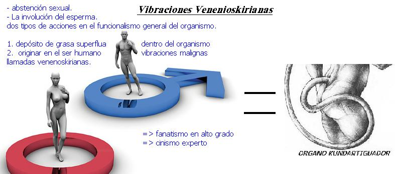 Vibraciones Venenioskirianas