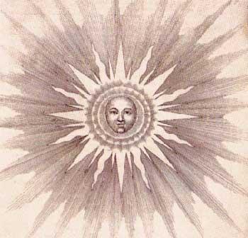 Savršenost Sunca - Apsolutno i Relativno
