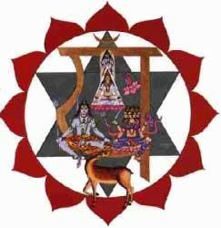 Sedam crkava, Čakre - Chakra Anahata