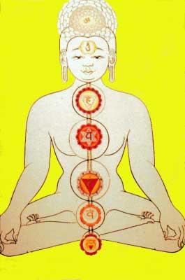 Chakra, kundalini, Grande Arcano, Magia Sexual, Corpo Astral, Alma