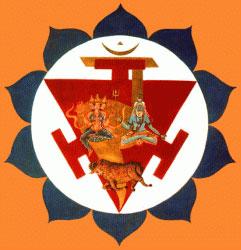 Sedam crkava, Čakre - Čakra Manipura