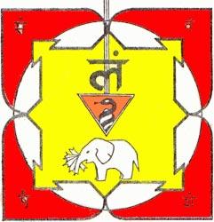 Sedam crkava, Čakre - Čakra Muladhara