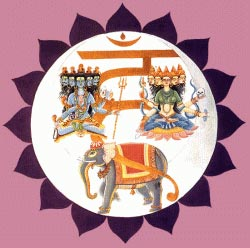 Le Sette Chiese - Chacra Vishuda, Kundalini