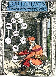Kabbala, elämänpuu - Samael Aun Weor