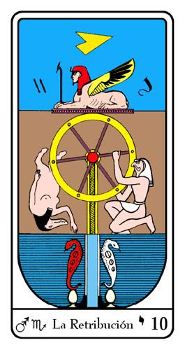 Tarot, Tarot No. 10 de Arcano, Tarot Egipcio