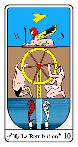 Tarot, Tarot - Arcane N°10, Tarot Égyptien